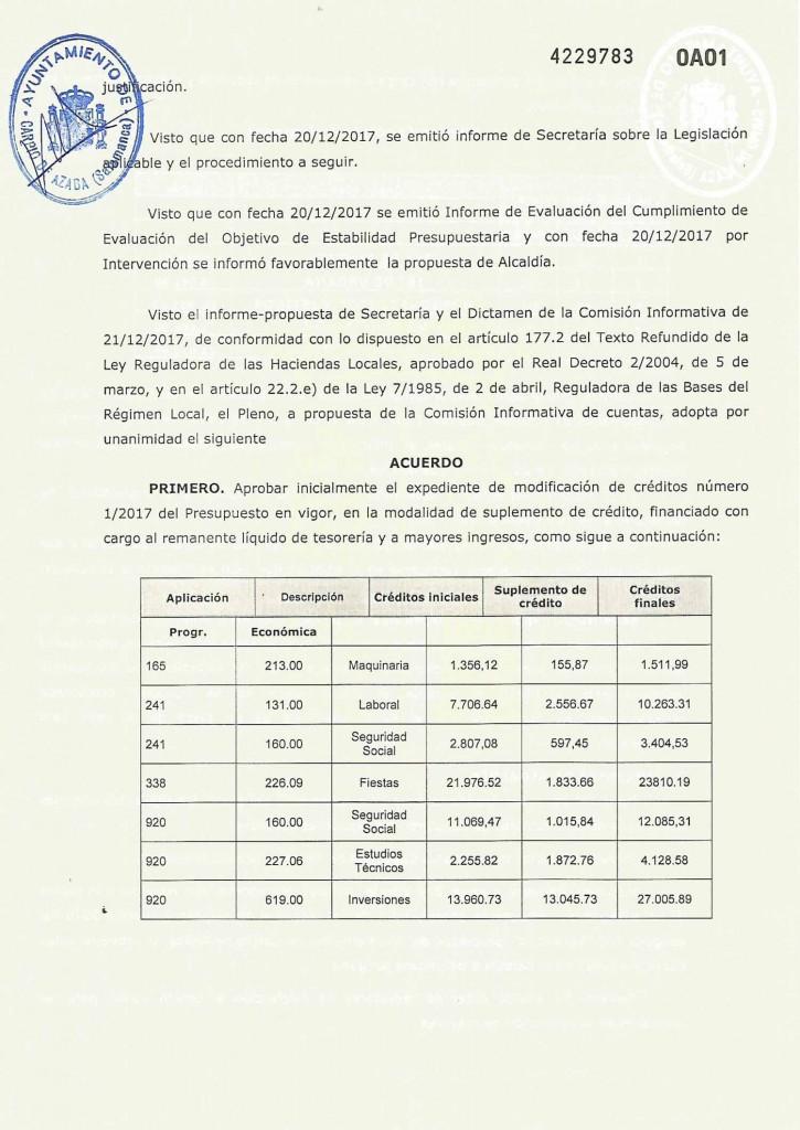 ACTA SESION DE 5