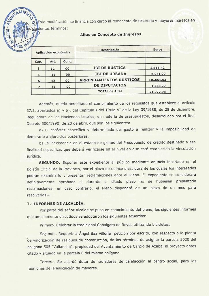 ACTA SESION DE 6